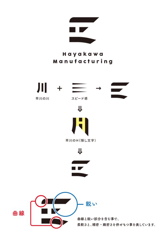 早川製作所様-ロゴマーク説明01